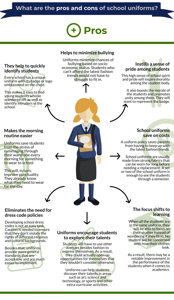 school uniforms advantages infographic