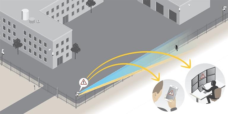 large video surveillance application