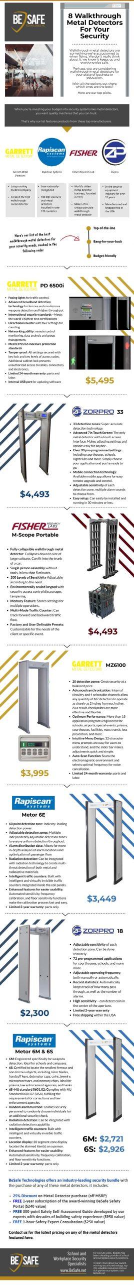 best metal detectors for businesses schools